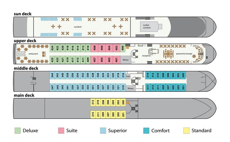 Fortuna deck plan